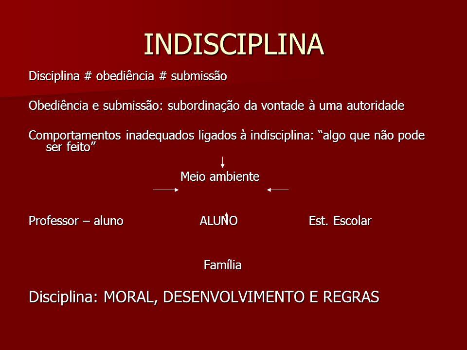 INDISCIPLINA Disciplina: MORAL, DESENVOLVIMENTO E REGRAS