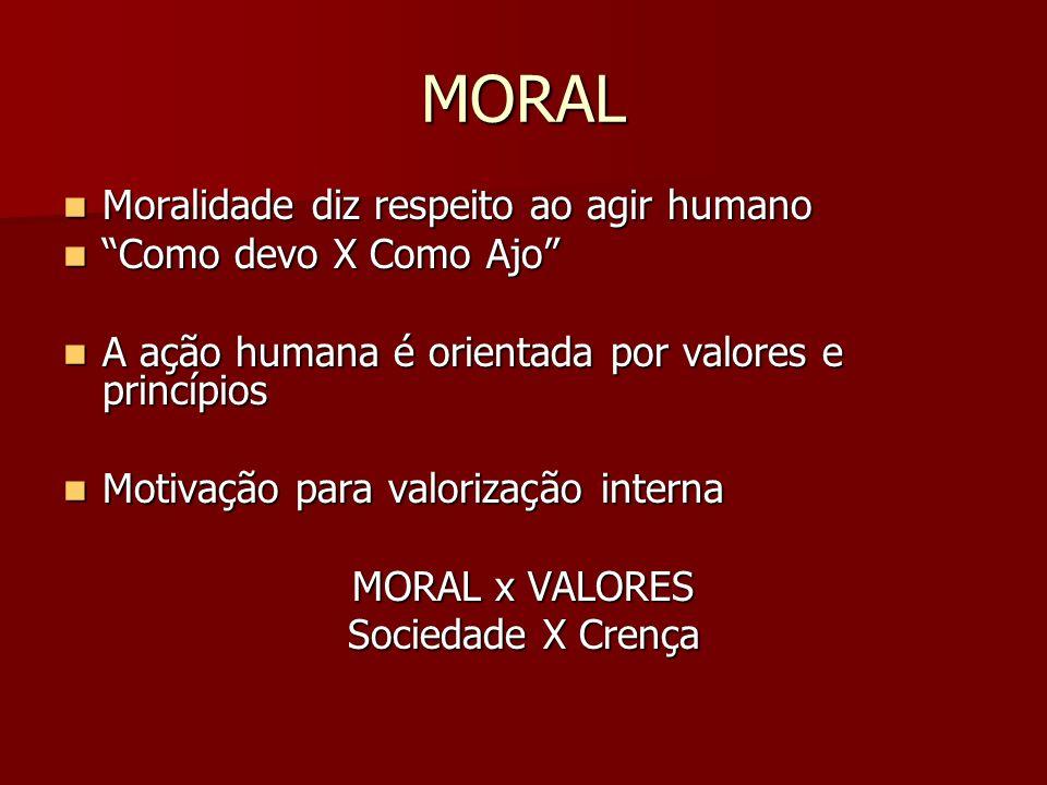 MORAL Moralidade diz respeito ao agir humano Como devo X Como Ajo