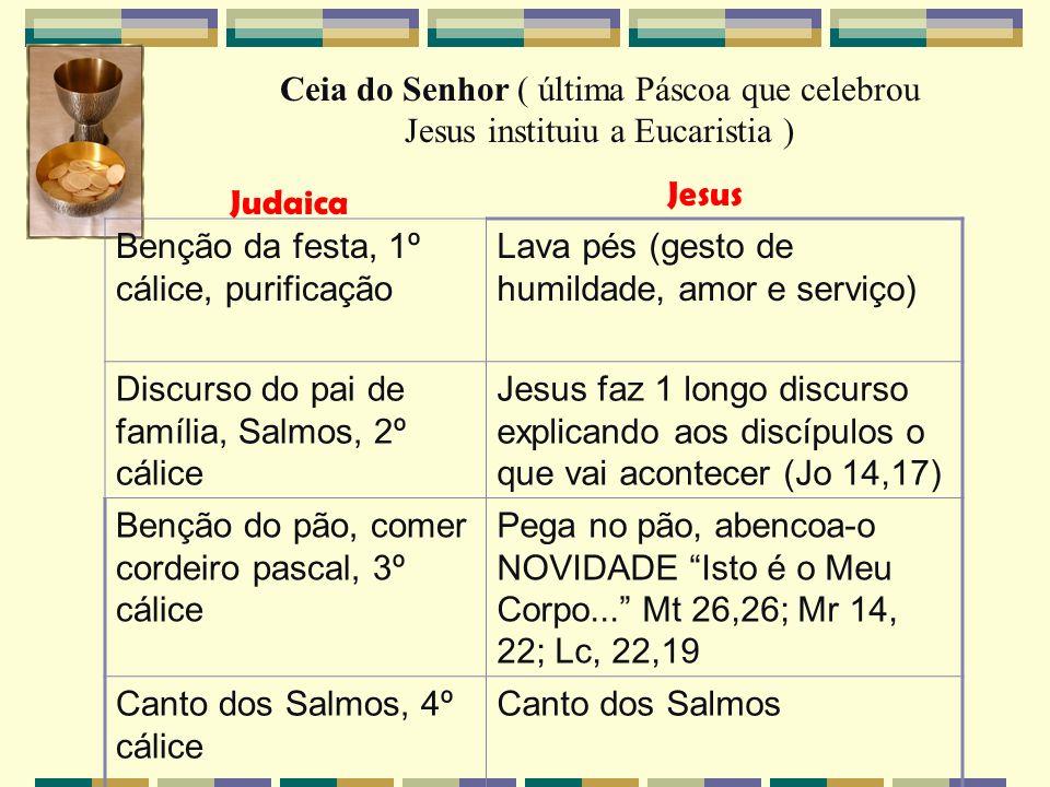 Ceia do Senhor ( última Páscoa que celebrou Jesus instituiu a Eucaristia )