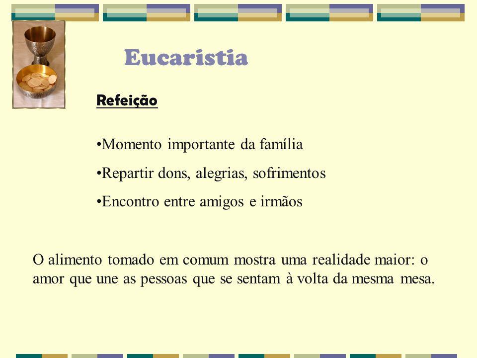 Eucaristia Refeição Momento importante da família