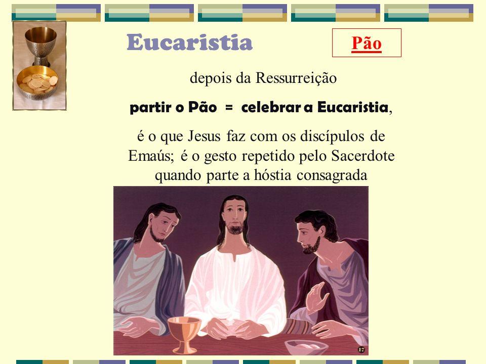 Eucaristia Pão depois da Ressurreição
