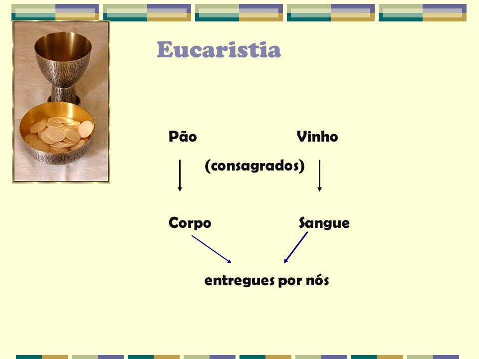 Eucaristia Pão Vinho. (consagrados) Corpo Sangue.