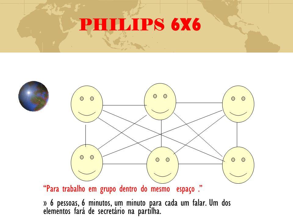 PHILIPS 6X6 Para trabalho em grupo dentro do mesmo espaço .
