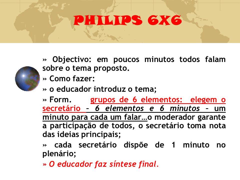 PHILIPS 6X6 » Objectivo: em poucos minutos todos falam sobre o tema proposto. » Como fazer: » o educador introduz o tema;