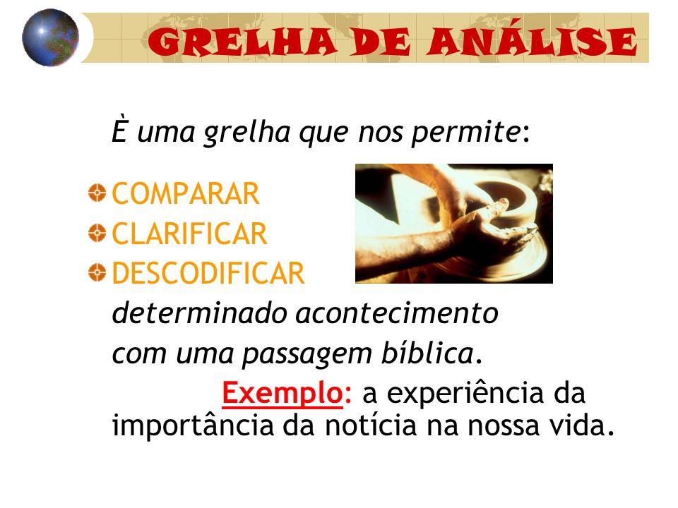 GRELHA DE ANÁLISE È uma grelha que nos permite: COMPARAR CLARIFICAR