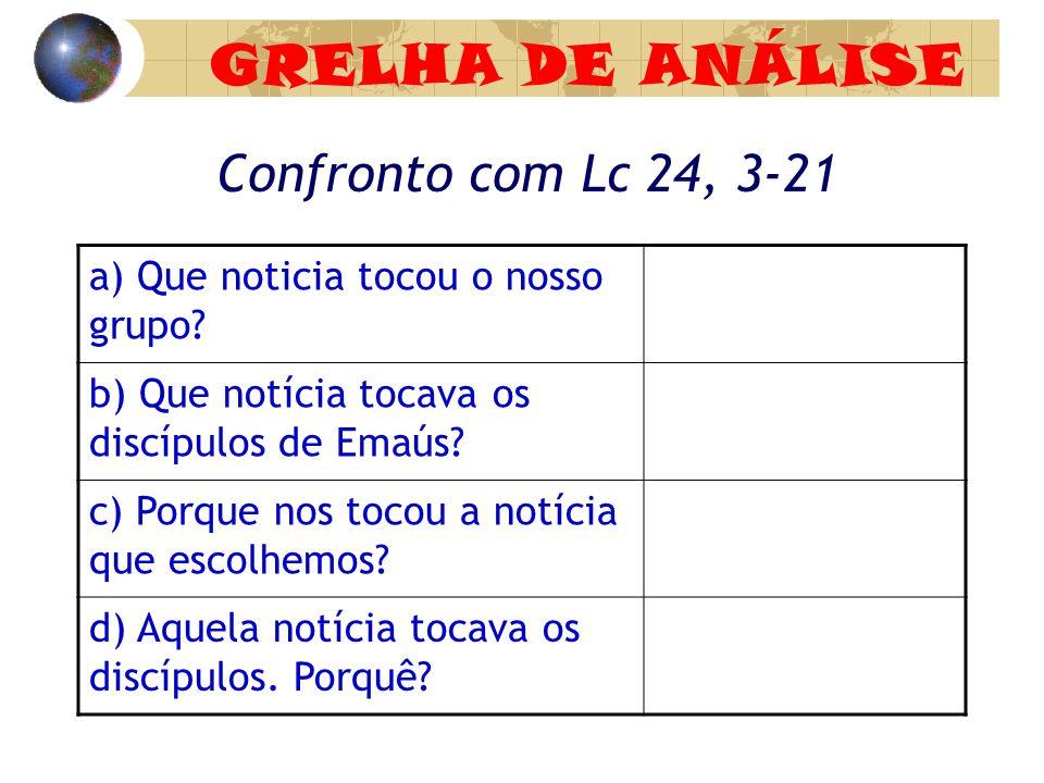 GRELHA DE ANÁLISE Confronto com Lc 24, 3-21