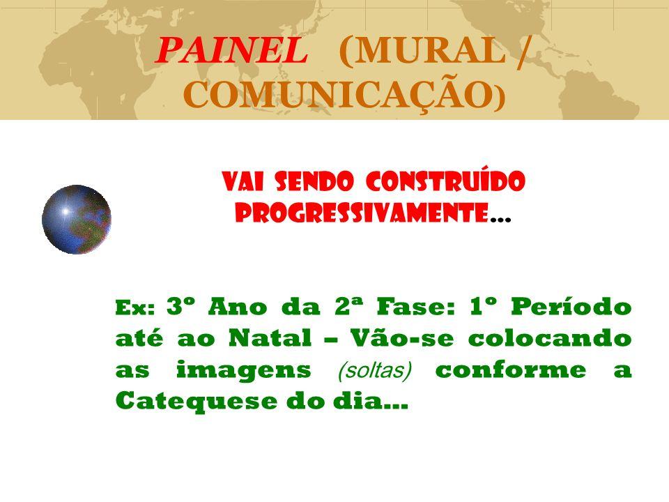 PAINEL (MURAL / COMUNICAÇÃO)