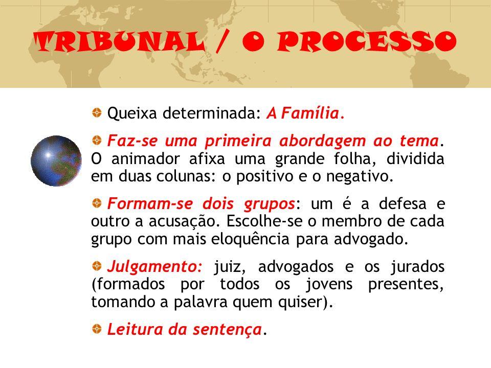 TRIBUNAL / O PROCESSO Queixa determinada: A Família.