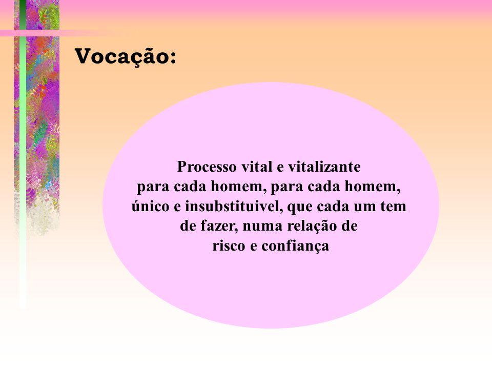 Vocação: Processo vital e vitalizante