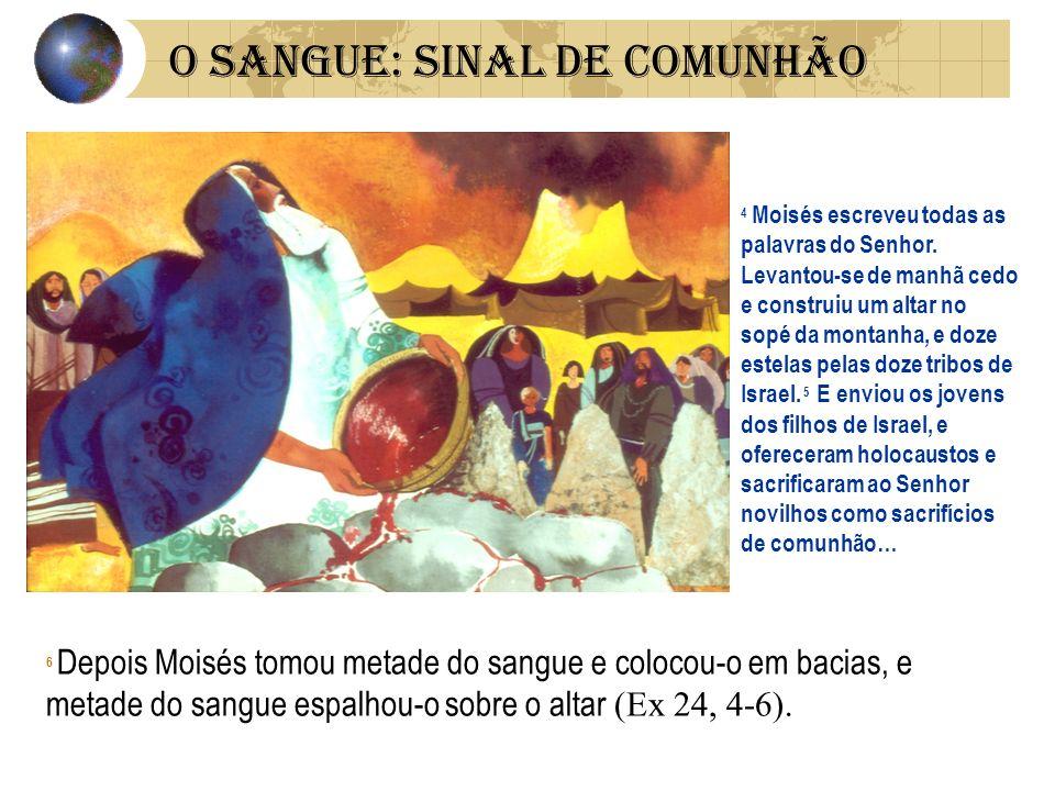O SANGUE: SINAL DE COMUNHÃO