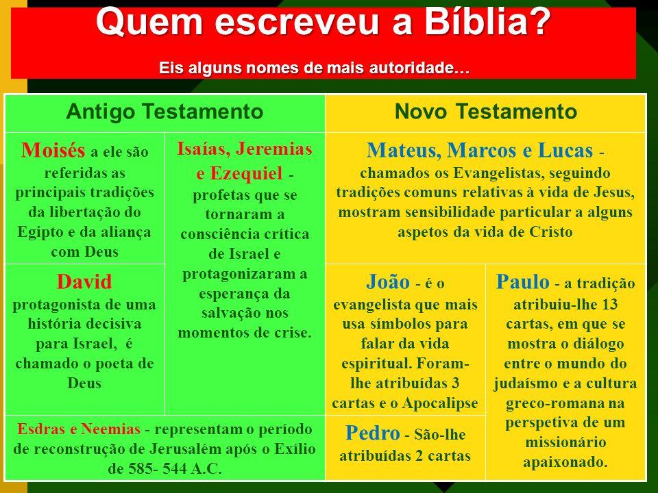 Quem escreveu a Bíblia Eis alguns nomes de mais autoridade…