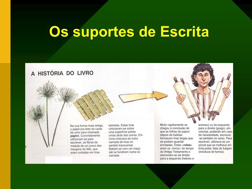 Os suportes de Escrita