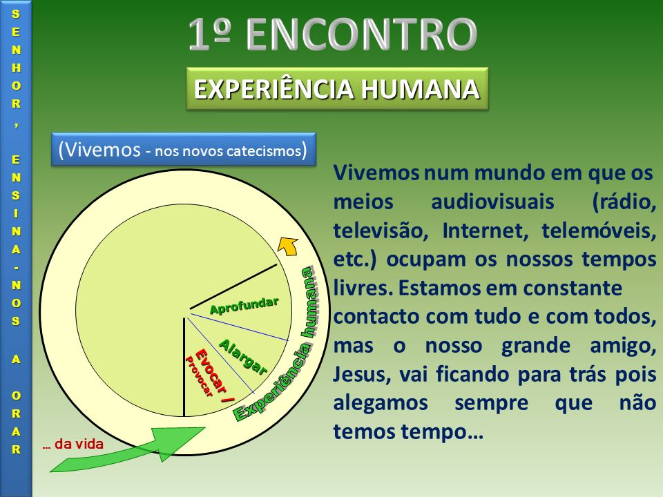 1º ENCONTRO EXPERIÊNCIA HUMANA Experiência humana