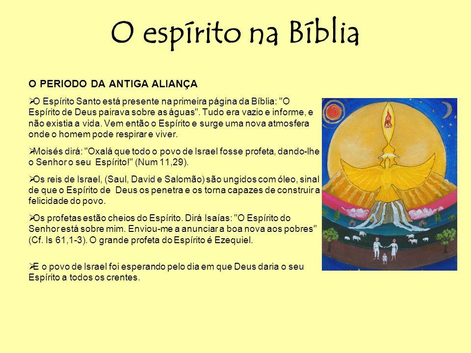 O espírito na Bíblia O PERIODO DA ANTIGA ALIANÇA