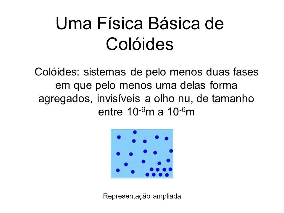 Uma Física Básica de Colóides