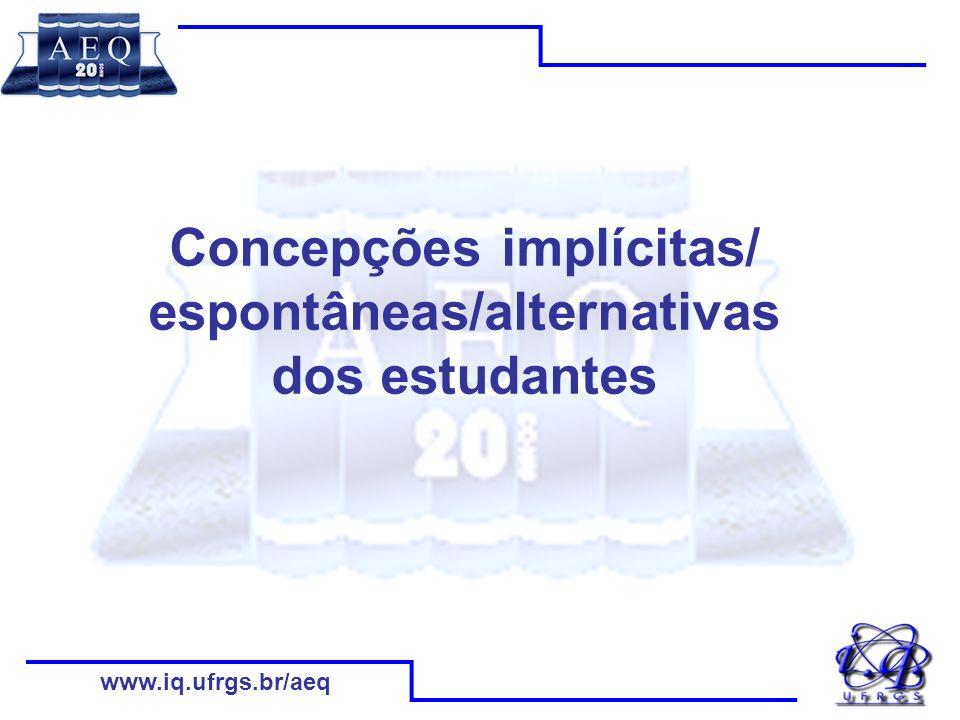 Concepções implícitas/ espontâneas/alternativas dos estudantes