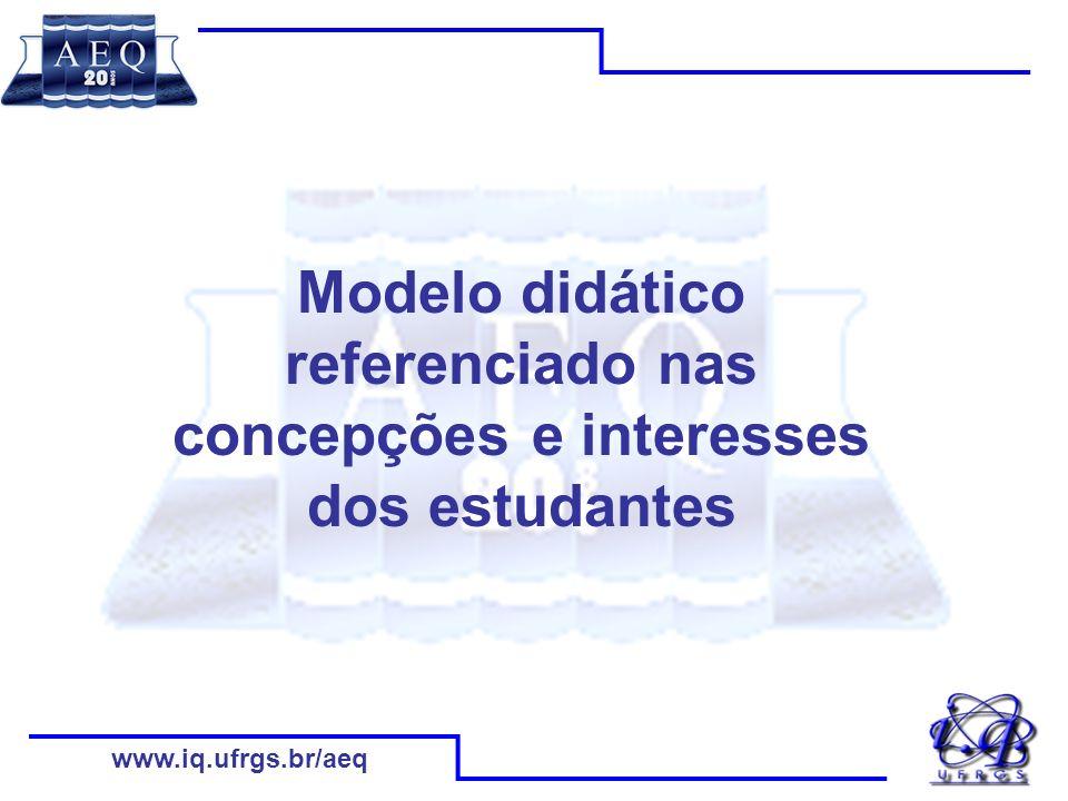 Modelo didático referenciado nas concepções e interesses dos estudantes