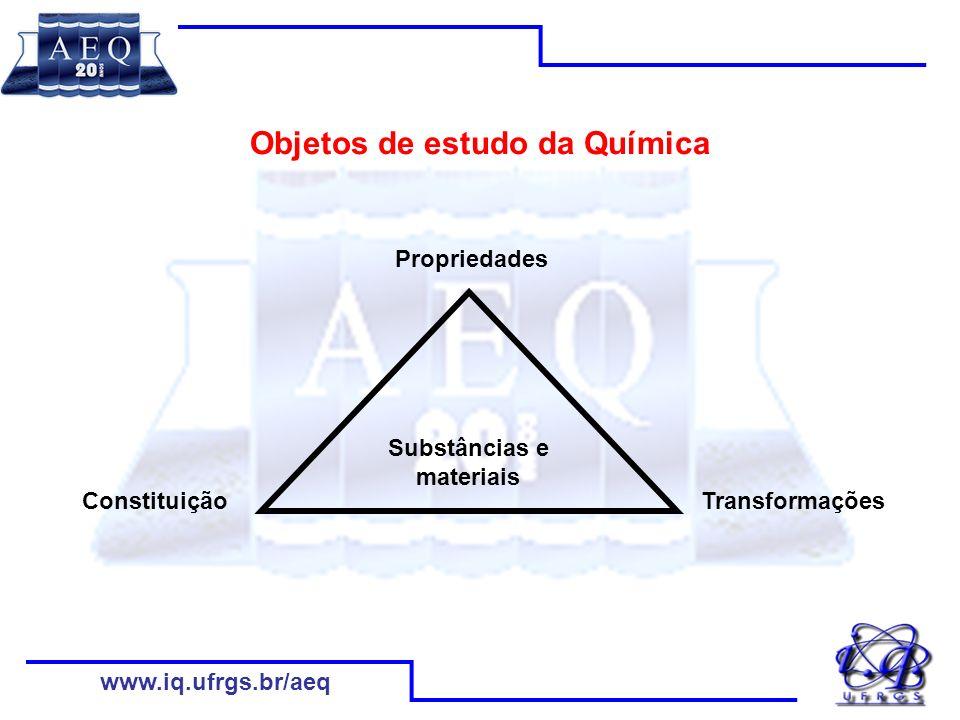 Objetos de estudo da Química Substâncias e materiais
