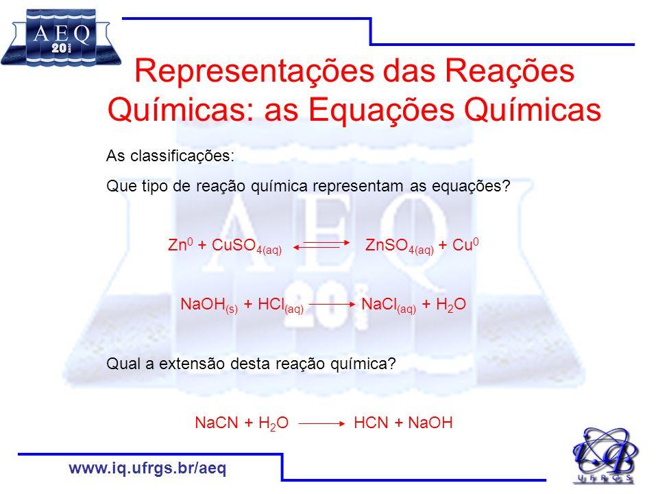 Representações das Reações Químicas: as Equações Químicas