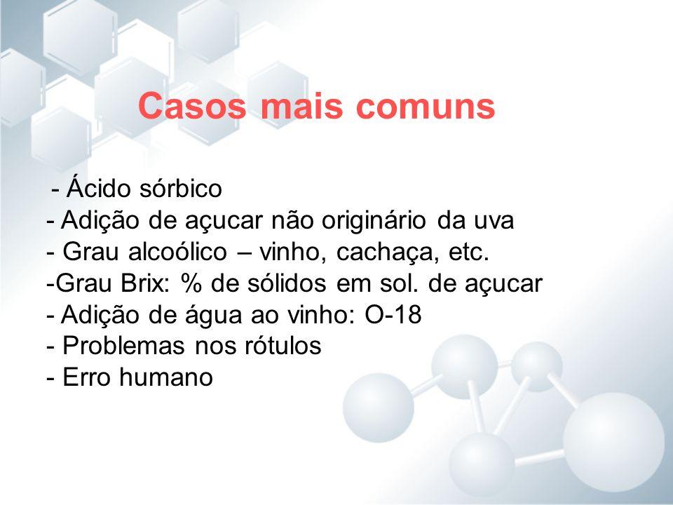 Casos mais comuns Adição de açucar não originário da uva