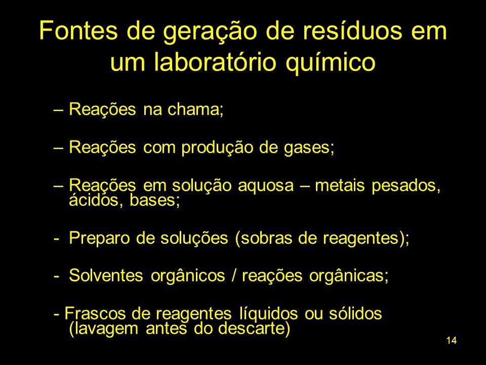 Fontes de geração de resíduos em um laboratório químico