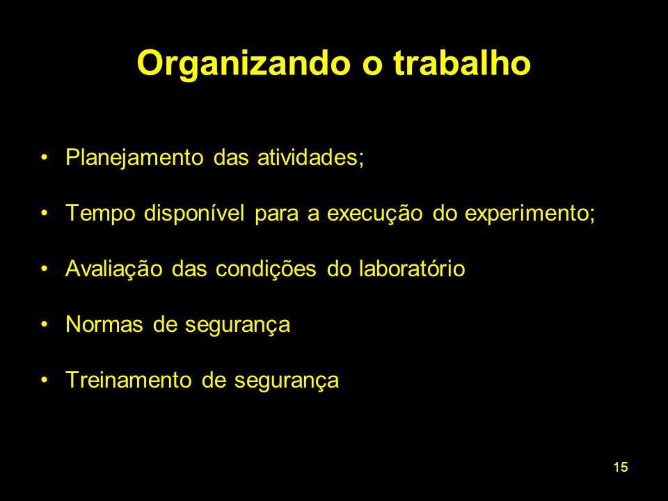 Organizando o trabalho