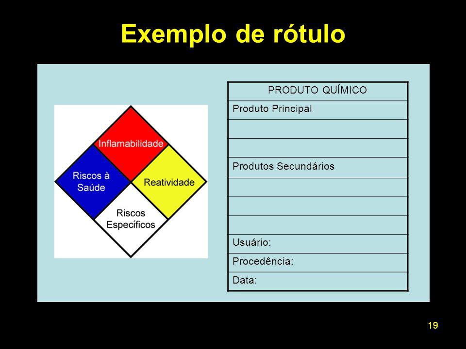 Exemplo de rótulo PRODUTO QUÍMICO Produto Principal