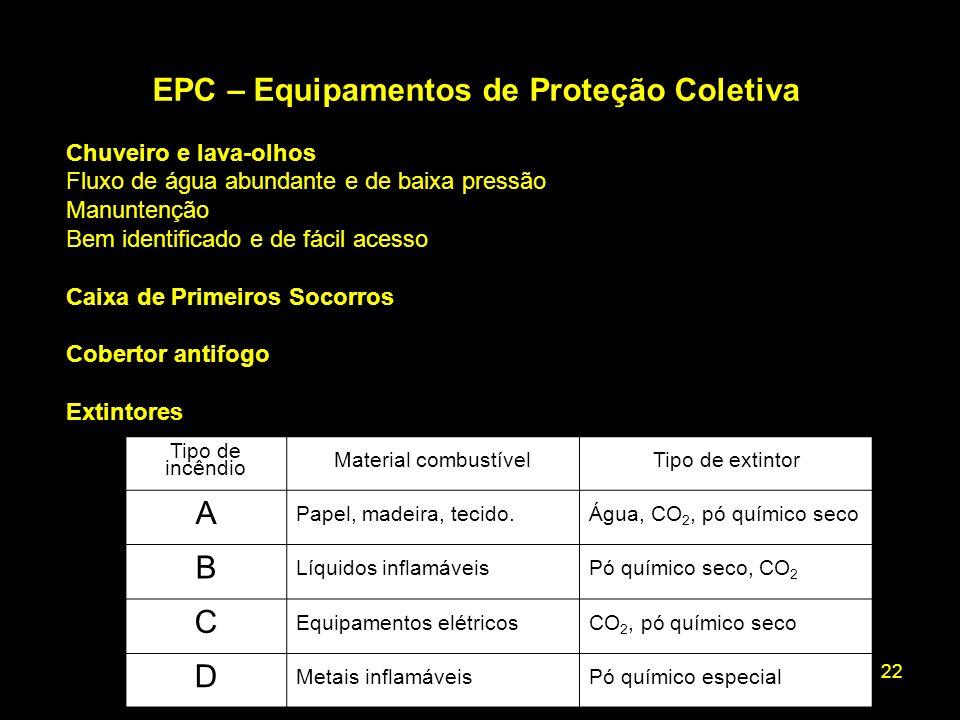 EPC – Equipamentos de Proteção Coletiva