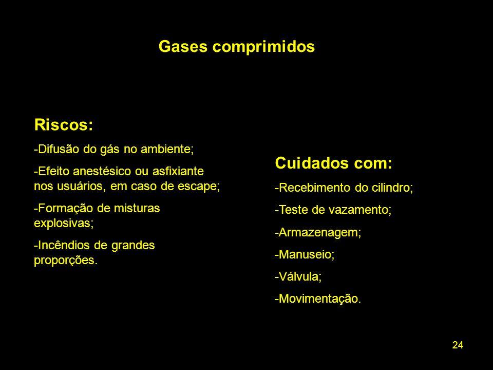 Gases comprimidos Riscos: Cuidados com: Difusão do gás no ambiente;