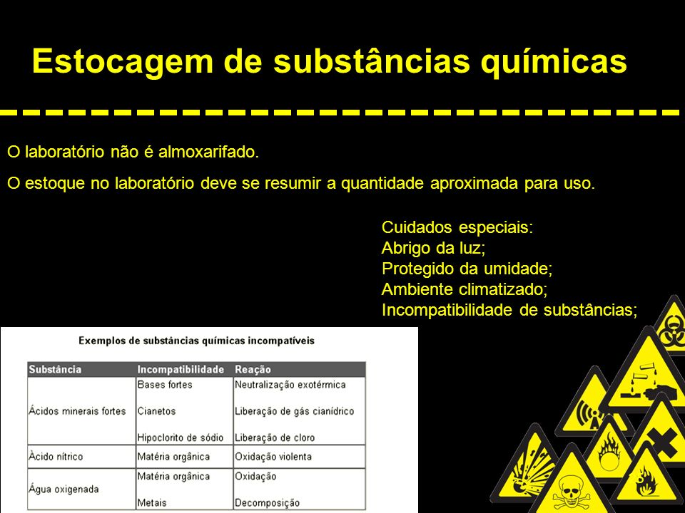 Estocagem de substâncias químicas