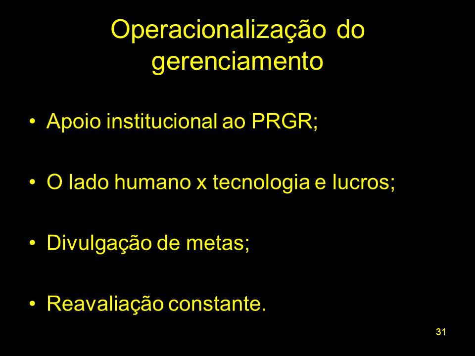 Operacionalização do gerenciamento