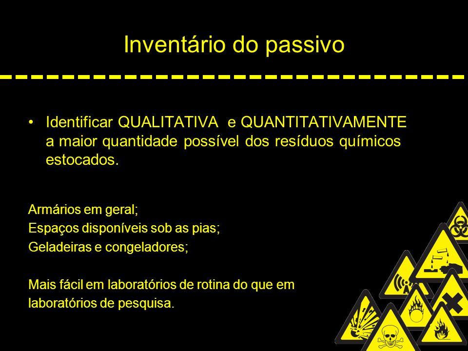 Inventário do passivo Identificar QUALITATIVA e QUANTITATIVAMENTE a maior quantidade possível dos resíduos químicos estocados.