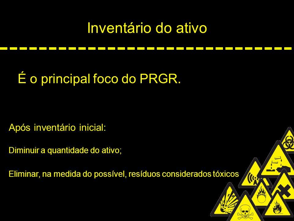 Inventário do ativo É o principal foco do PRGR.