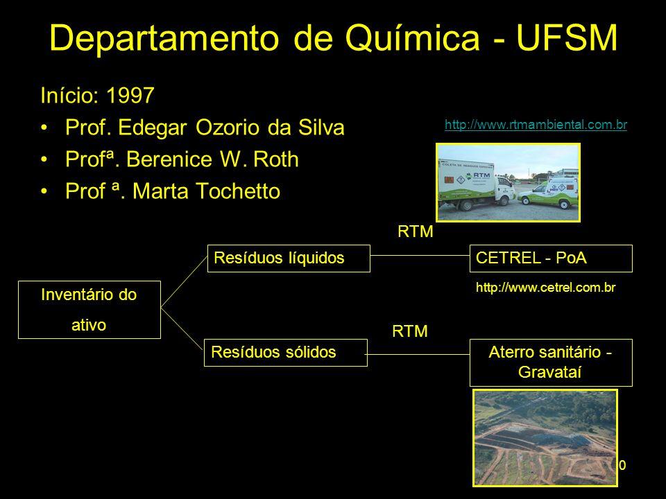 Departamento de Química - UFSM
