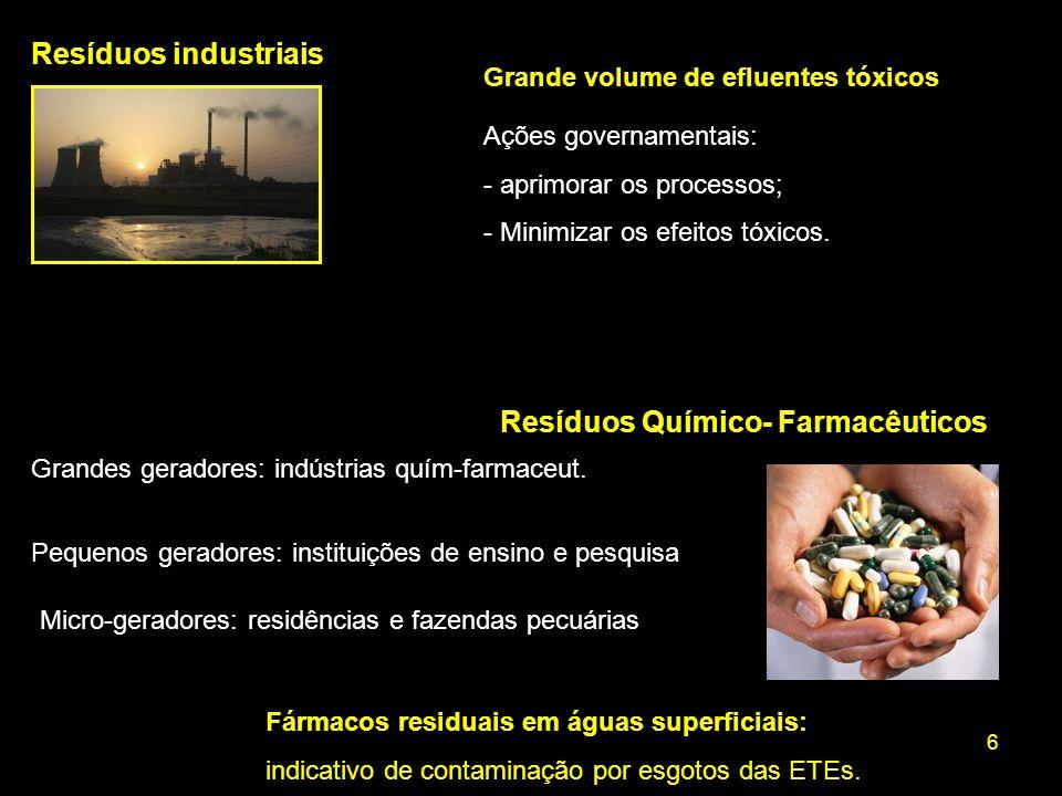 Resíduos Químico- Farmacêuticos