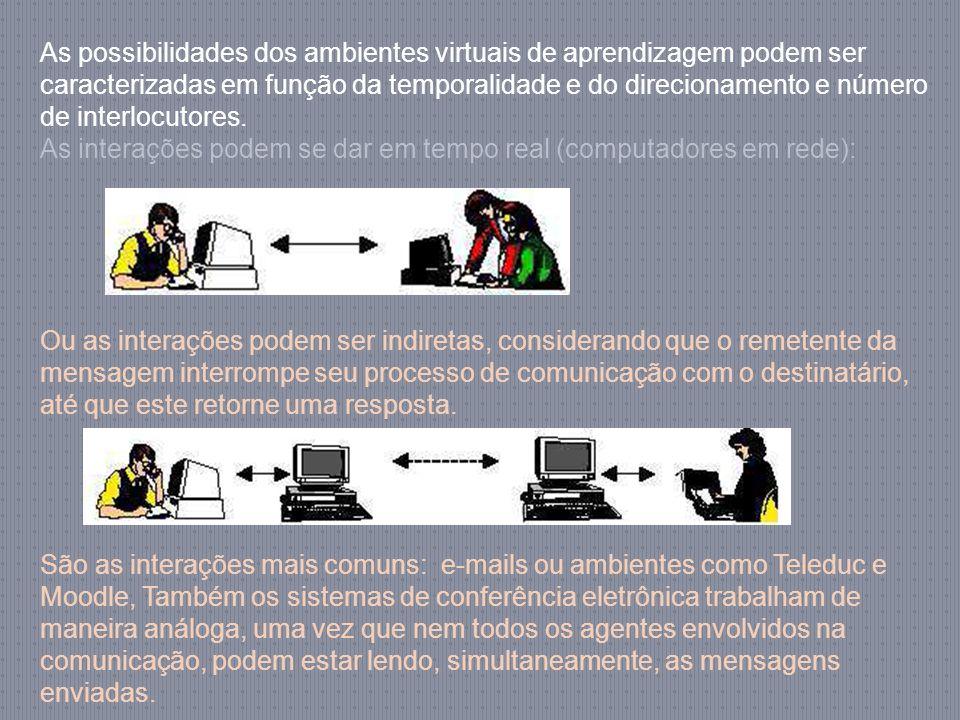 As interações podem se dar em tempo real (computadores em rede):