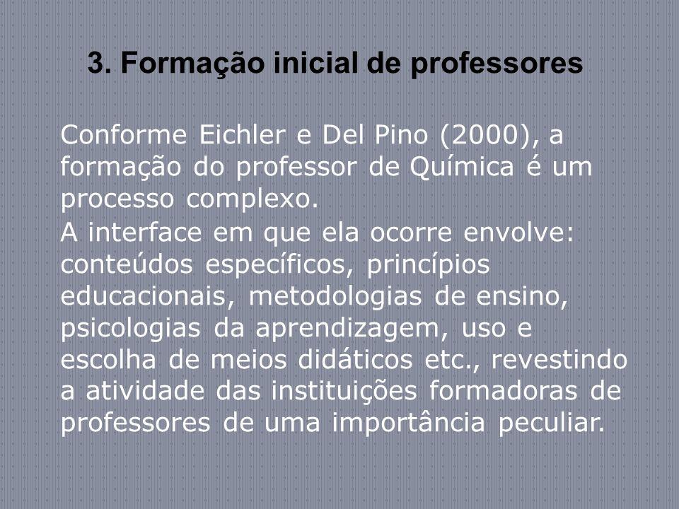3. Formação inicial de professores
