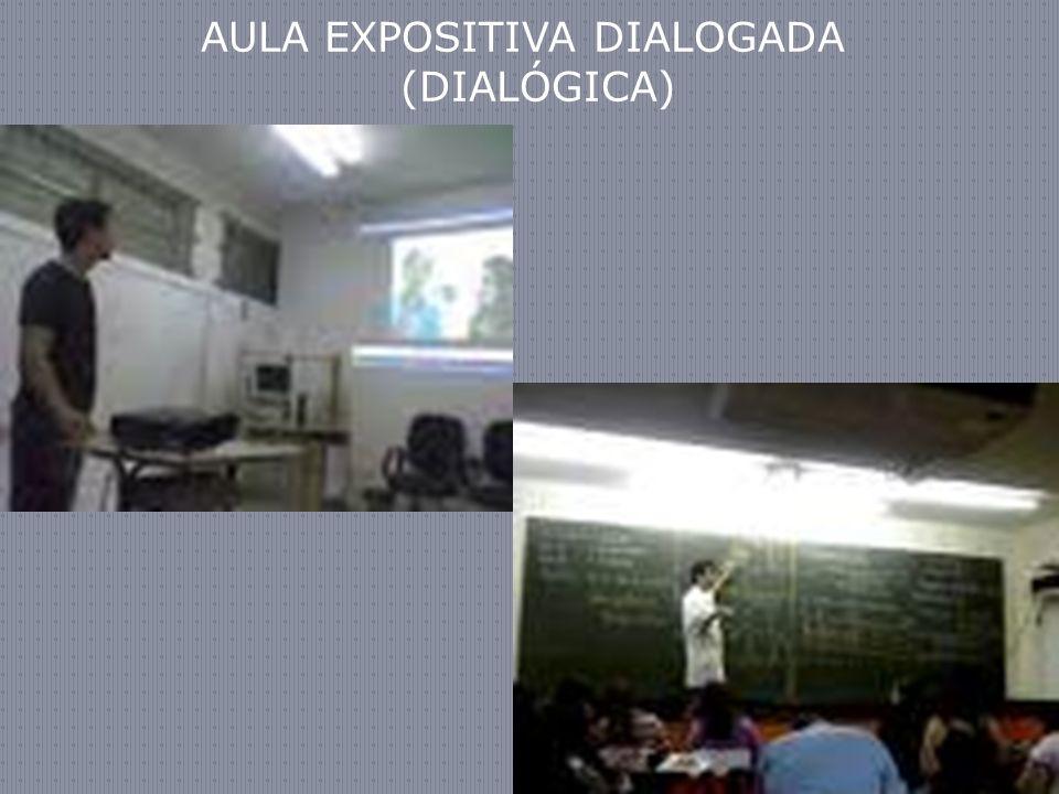 AULA EXPOSITIVA DIALOGADA (DIALÓGICA)