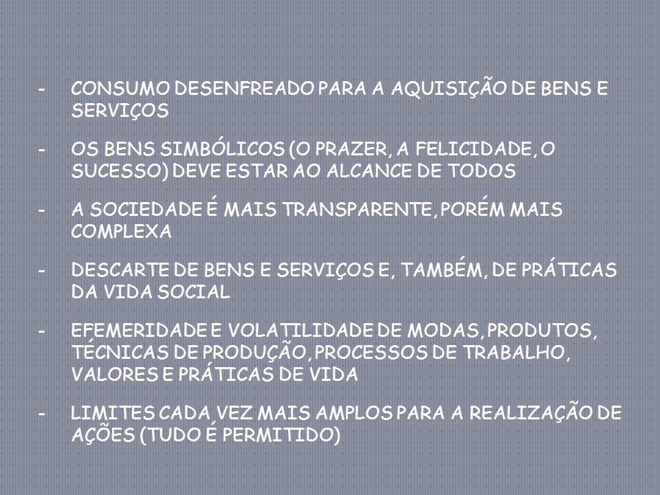 - CONSUMO DESENFREADO PARA A AQUISIÇÃO DE BENS E SERVIÇOS