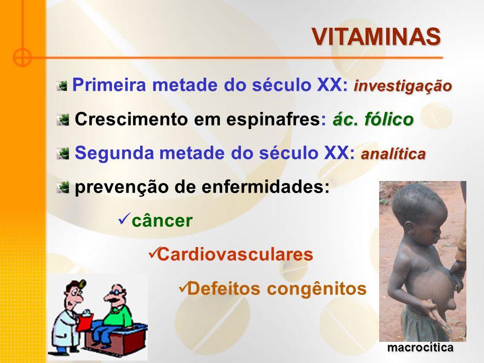 VITAMINAS Crescimento em espinafres: ác. fólico