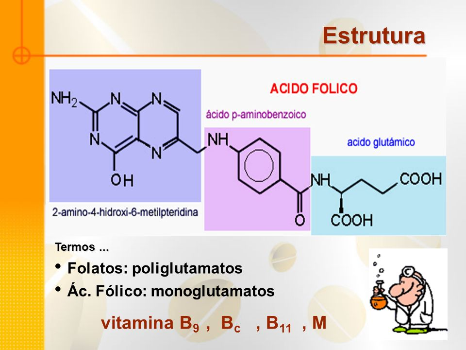 Estrutura Folatos: poliglutamatos Ác. Fólico: monoglutamatos