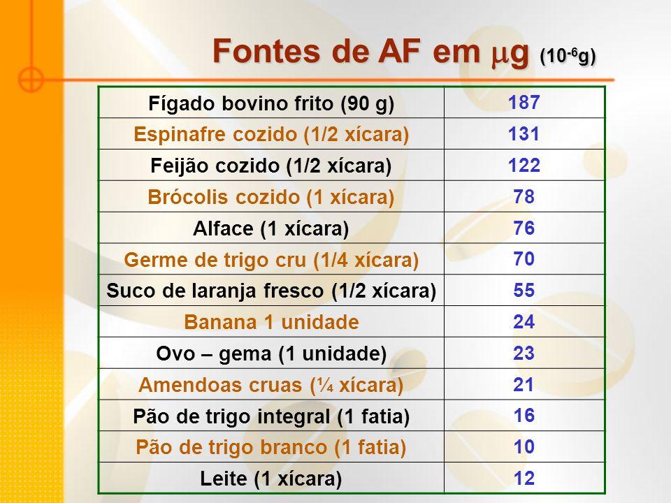 Fontes de AF em g (10-6g) Fígado bovino frito (90 g)