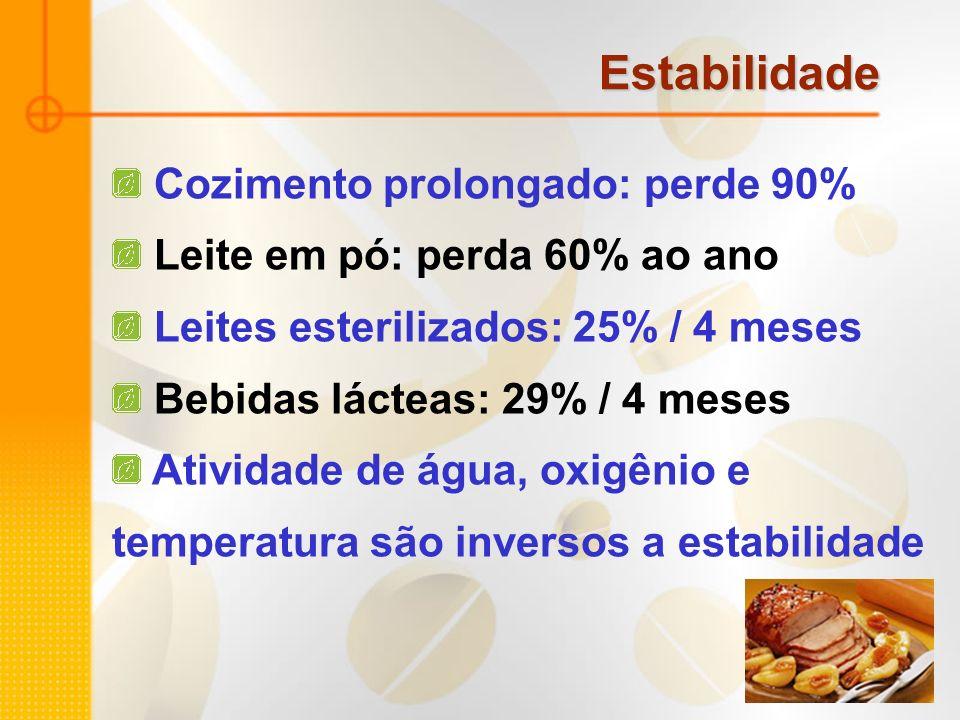 Estabilidade Cozimento prolongado: perde 90%