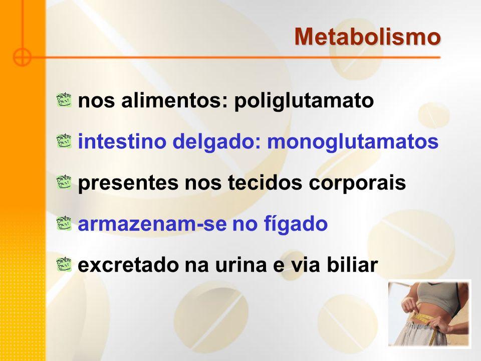 Metabolismo nos alimentos: poliglutamato