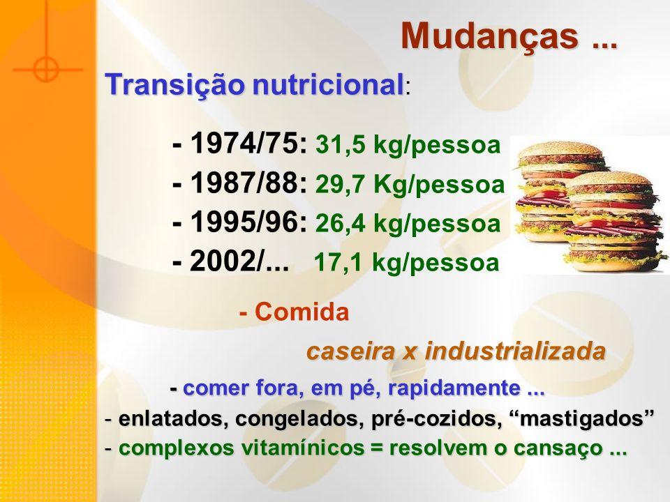 Mudanças ... Transição nutricional: - 1974/75: 31,5 kg/pessoa