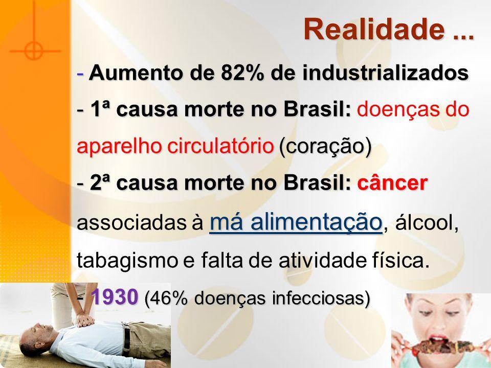 Realidade ... Aumento de 82% de industrializados