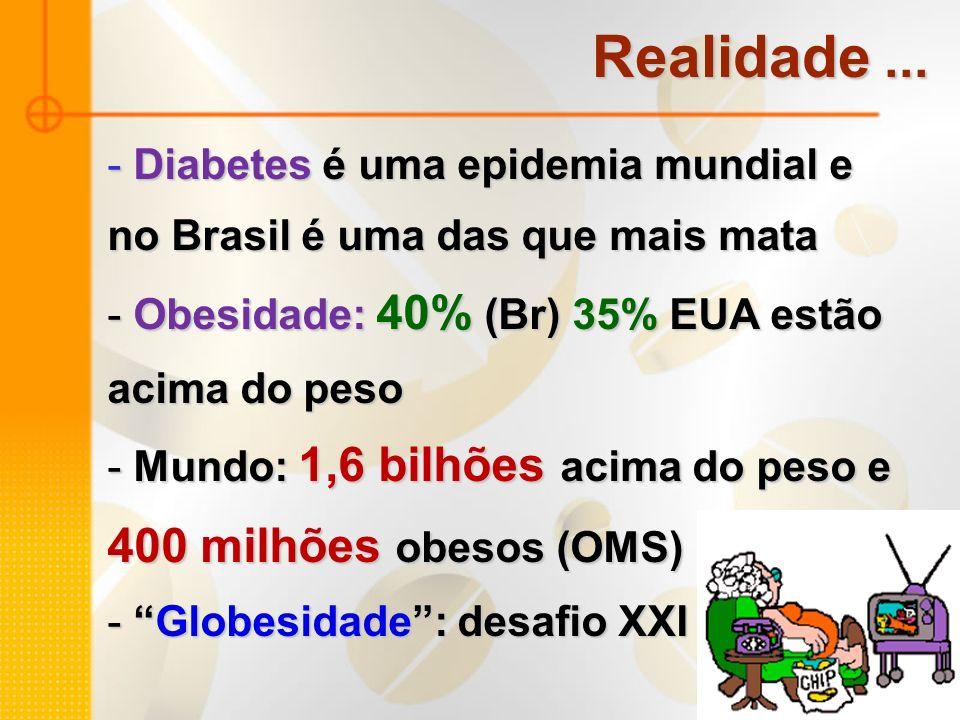 Realidade ... Diabetes é uma epidemia mundial e no Brasil é uma das que mais mata. Obesidade: 40% (Br) 35% EUA estão acima do peso.