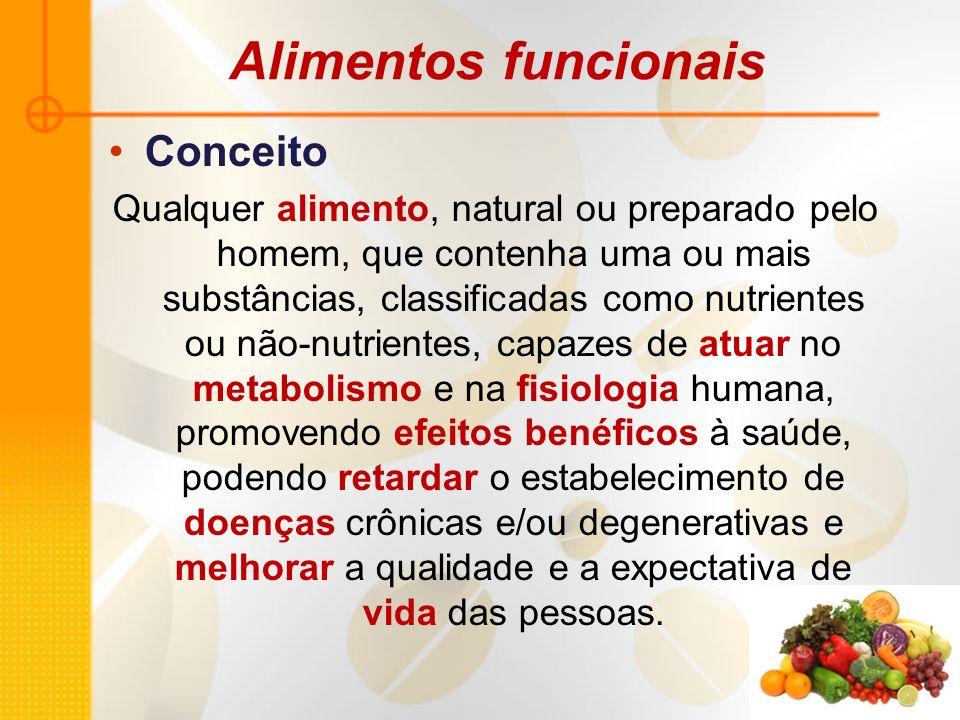 Alimentos funcionais Conceito