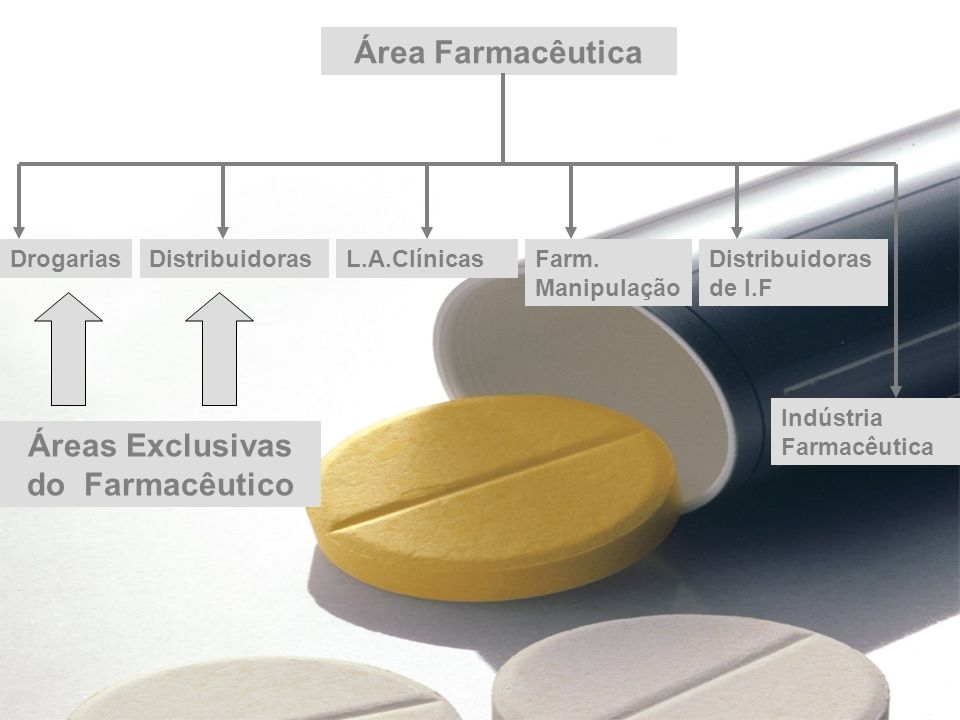Áreas Exclusivas do Farmacêutico