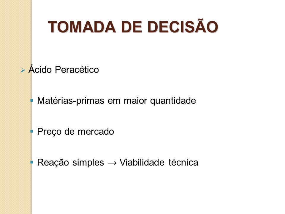 TOMADA DE DECISÃO Ácido Peracético Matérias-primas em maior quantidade